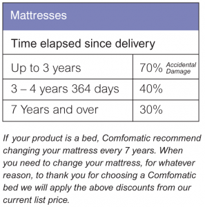 mattress-guarantee